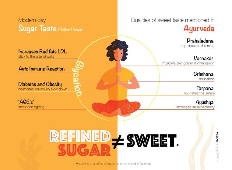 refined sugar ayurveda